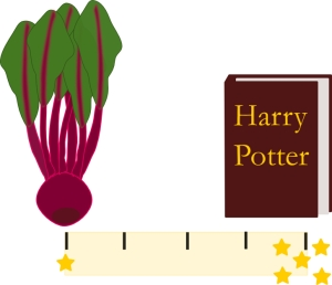 The Beets-Harry Potter Scale I use for my entire life